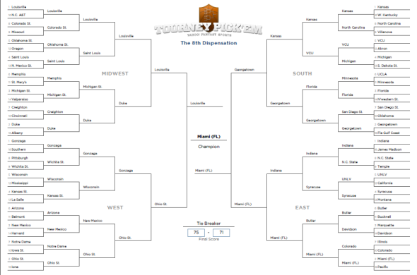 Men's NCAA Bracket 2013